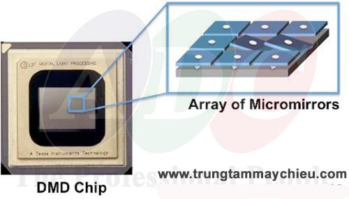 Chip DMD Máy Chiếu